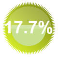 Total so far 17.7%
